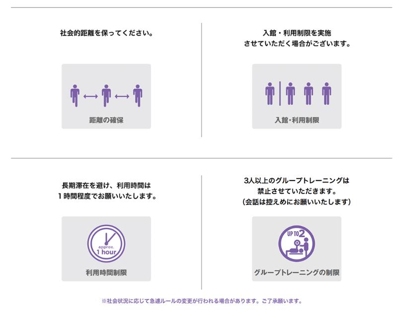 エニタイムフィットネス コロナ対策 コロナウイルス 安全性