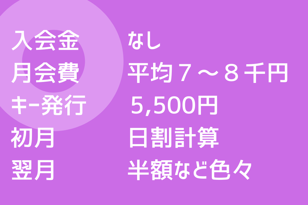 エニタイムフィットネス anytimefitness 料金 入会金 月会費 月額 セキュリティキー キャンペーン